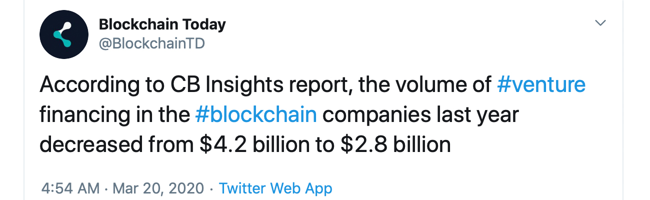 Actualización del mercado: Bulls Return, 120 millones de Tethers Minted, Bitcoin Halving Looms