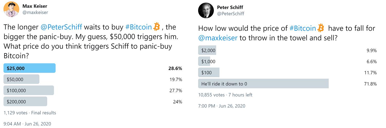 Jim Rogers, Mark Cuban, Peter Schiff 'irán con todo' en Bitcoin, dice Max Keizer