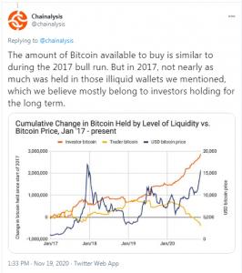 Analistas: el interés de los inversores institucionales impulsa el repunte de BTC, la narrativa de la crisis de liquidez de los mineros desacreditada